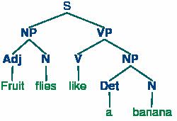 ch03-tree-1